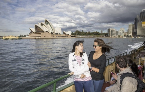 Jazykový Kurz Angličtiny, Sydney, Austrália